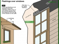 2057-co Flashings over windows - Windows and Skylights and Solariums - Interiors - Interior