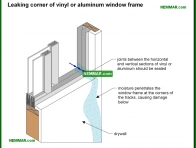 2063-co Leaking corner of older aluminum frame window - Windows and Skylights and Solariums - Interiors - Interior