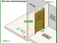 2072-co Man door attached garage - Doors - Interiors - Interior