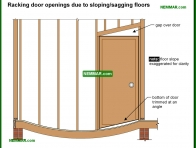 2073-co Racking door opening due to sloping floors - Doors - Interiors - Interior