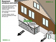 2076-co Basement windows and stairs - Wet Basement and Crawlspaces - Interiors - Interior