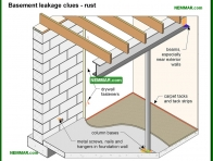 2096-co Basement leakage clues - rust - Wet Basement and Crawlspaces - Interiors - Interior