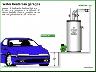 1598-co Water heaters in garages - Conventional Tank Type Water Heaters - Supply Plumbing - Plumbing