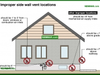 1607-co Improper side wall vent locations - Conventional Tank Type Water Heaters - Supply Plumbing - Plumbing
