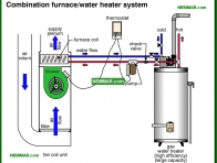 1609-co Combination systems - Combination Systems - Supply Plumbing - Plumbing