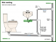 1626-co Wet venting - Introduction - Drain and Waste and Vent Plumbing - Plumbing