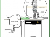 1631-co Dishwasher air gap - Drain Piping Materials and Problems - Supply Plumbing - Plumbing