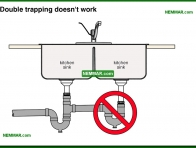 1641-co Double trapping does not work - Traps - Supply Plumbing - Plumbing