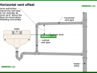 1652-co Horizontal vent offset - Venting Systems - Supply Plumbing - Plumbing