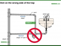 1653-co Vent on the wrong side of the trap - Venting Systems - Supply Plumbing - Plumbing