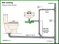 1654-co Wet venting - Venting Systems - Supply Plumbing - Plumbing