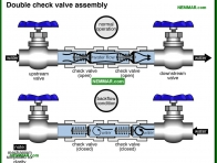 1549-co Double check valve assembly - Distribution Piping In The House - Supply Plumbing - Plumbing