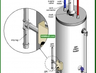 1572-co Drip leg - Gas Piping and Burners and Venting - Supply Plumbing - Plumbing