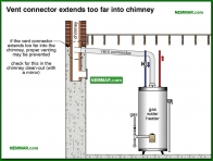 1581-co Vent connector extends too far into chimney - Gas Piping and Burners and Venting - Supply Plumbing - Plumbing