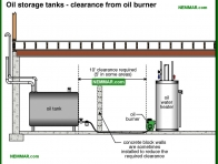 1583-co Oil storage tanks - clearance from oil burner - Oil Tanks and Burners and Venting - Supply Plumbing - Plumbing