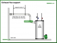 1591-co Exhaust flue support - Oil Tanks and Burners and Venting - Supply Plumbing - Plumbing