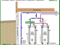 1604-co Multiple water heaters are installed in parallel - Conventional Tank Type Water Heaters - Supply Plumbing - Plumbing