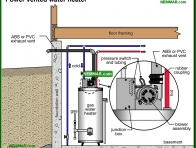 1606-co Power vented water heater - Conventional Tank Type Water Heaters - Supply Plumbing - Plumbing