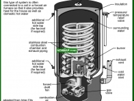 1608-co High efficiency gas water heaters - High Efficiency Gas Water Heaters - Supply Plumbing - Plumbing