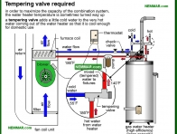 1610-co Tempering valve required - Combination Systems - Supply Plumbing - Plumbing
