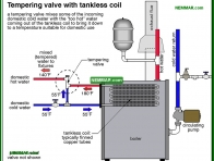 1614-co Tempering valve with tankless coil - Tankless Coils - Supply Plumbing - Plumbing