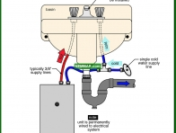 1615-co Instantaneous water heater - Tankless Coils - Supply Plumbing - Plumbing