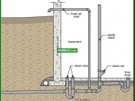 1639-co Building trap - new installation - Traps - Supply Plumbing - Plumbing