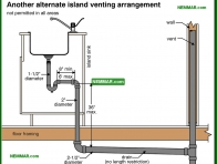 1656-co Another alternate island venting arrangement - Venting Systems - Supply Plumbing - Plumbing