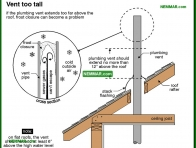 1657-co Vent too tall - Venting Systems - Supply Plumbing - Plumbing