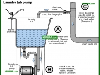 1662-co Laundry tub pump - Laundry Tub Pumps - Supply Plumbing - Plumbing
