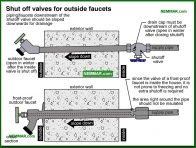 1675-co Shut off valves for outside faucets - Faucets - Fixtures and Faucets - Plumbing