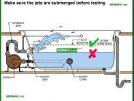 1695-co Make sure the jets are submerged before testing - Whirlpool Baths - Fixtures and Faucets - Plumbing