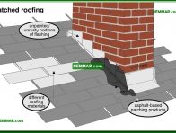 0004-co Patched roofing - General - Steep Roofing - Roofing