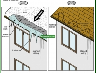 0006-co Ice dams - General - Steep Roofing - Roofing