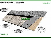 0010-co Asphalt shingle composition - Asphalt Shingles - Steep Roofing - Roofing