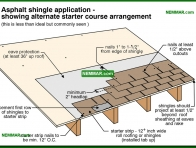 0013-co Asphalt shingle application - showing alternate starter course arrangement - Asphalt Shingles - Steep Roofing - Roofing