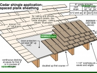 0023-co Cedar shingle application - spaced plank sheathing - Wood Shingles and Shakes - Steep Roofing - Roofing