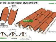 0040-co Clay tile - barrel mission style straight - Clay - Steep Roofing - Roofing