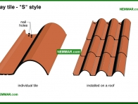 0041-co Clay tile - S type - Clay - Steep Roofing - Roofing