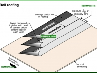 0051-co Roll roofing - Roll Roofing - Steep Roofing - Roofing