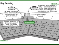 0055-co Valley flashing - Valley Flashings - Steep Roof Flashings - Roofing