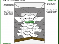 0064-co Fully woven closed valley - Valley Flashings - Steep Roof Flashings - Roofing
