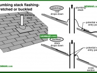 0072-co Plumbing stack flashing - stretched or buckled - Plumbing Stack Flashings - Steep Roof Flashings - Roofing