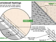 0074-co Roof sidewall flashings - Roof Wall Flashings - Steep Roof Flashings - Roofing
