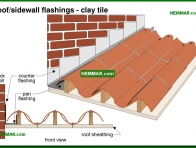 0075-co Roof sidewall flashings - clay tile - Roof Wall Flashings - Steep Roof Flashings - Roofing