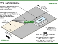 0101-co PVC roof membrane - Plastic Roofing Pvc and Thermoplastic - Flat Roofing - Roofing