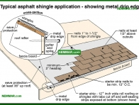 0011-co Typical asphalt shingle application - showing metal drip edge - Asphalt Shingles - Steep Roofing - Roofing