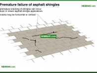 0015-co Premature failure of fiberglass shingles - Asphalt Shingles - Steep Roofing - Roofing