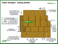 0022-co Cedar shingles - nailing details - Wood Shingles and Shakes - Steep Roofing - Roofing