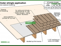 0027-co Cedar shingle application - Wood Shingles and Shakes - Steep Roofing - Roofing